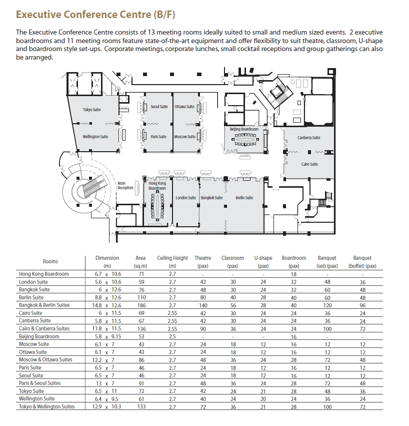 Regal airport hotel meeting and conference centre cei asia for Banquet room layout planner
